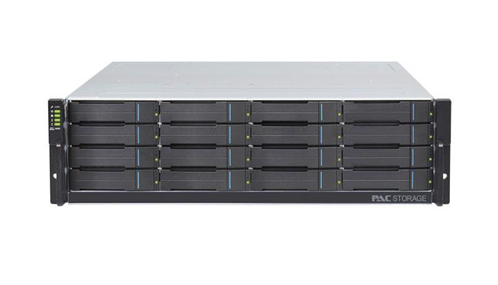 data storage ROI